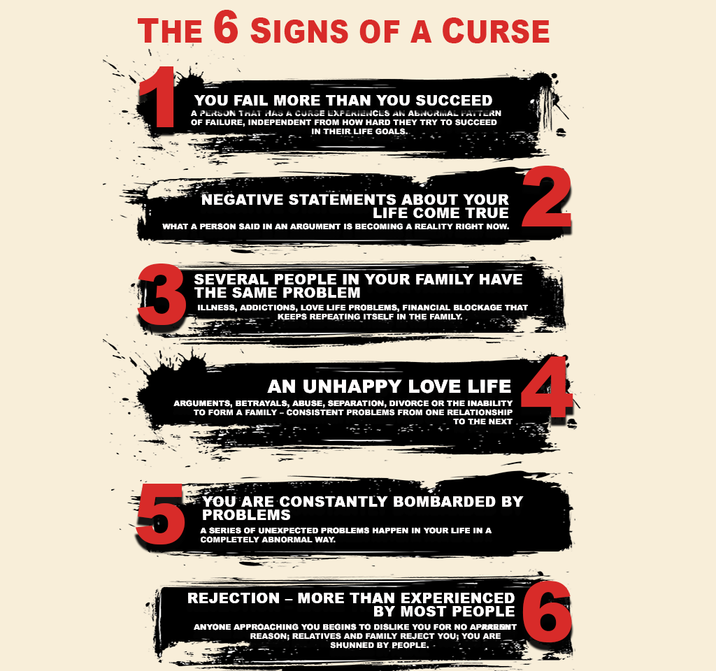 Are you living under a curse?