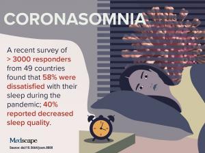 Do you have 'CORONASOMNIA'?
