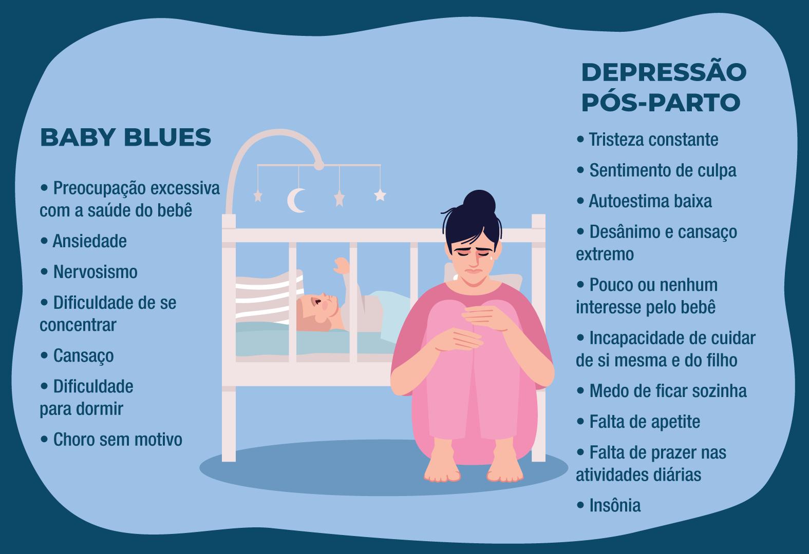 """""""Após o nascimento da minha filha desenvolvi uma depressão pós-parto."""""""