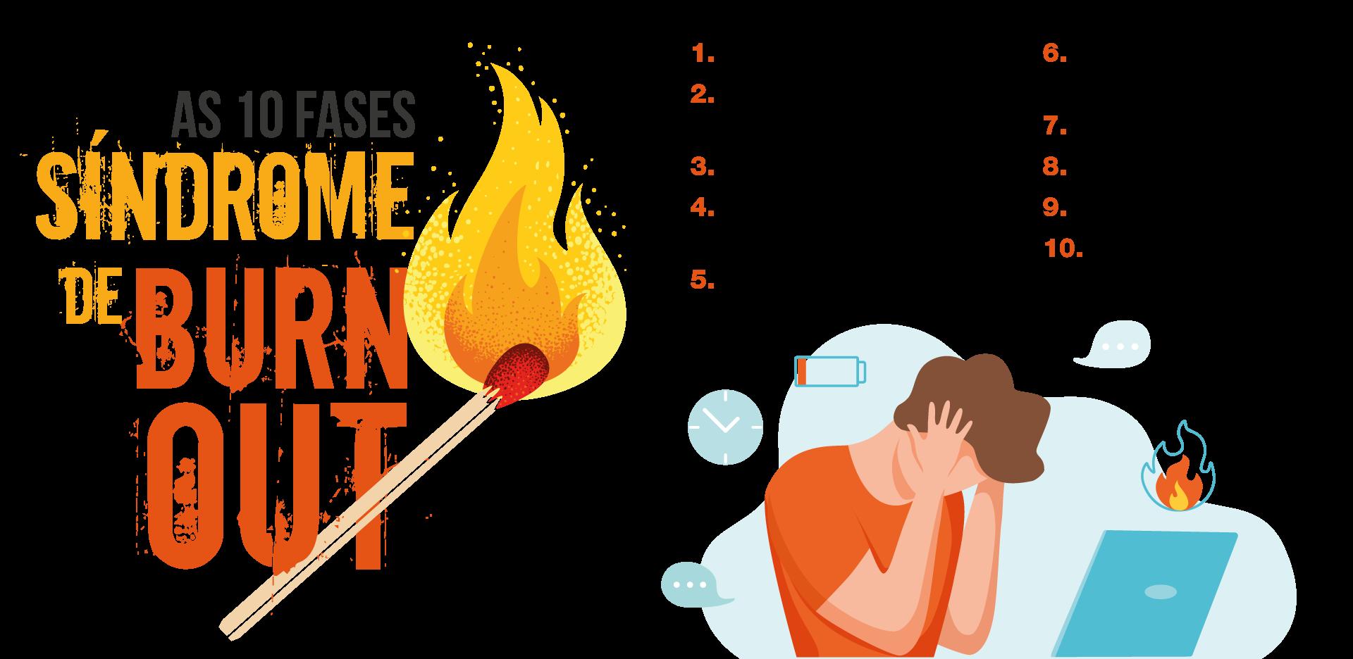 Síndrome de Burnout entra na lista de doenças da OMS