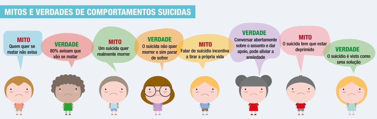 Suicídio infantil: Fatores de risco e prevenção