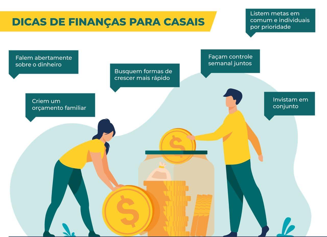 Como o lado financeiro pode impactar a relação de um casal?