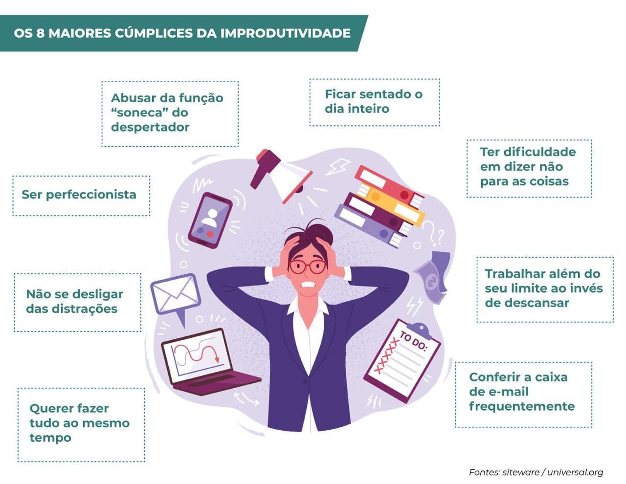 Que passos seguir para ser mais produtivo?
